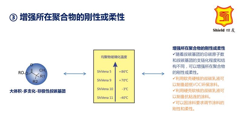 叔碳單體的特征和應用_03.png
