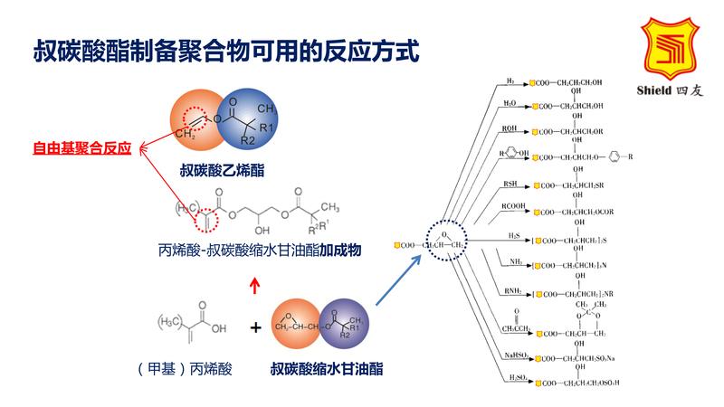 叔碳單體的特征和應用_06.png