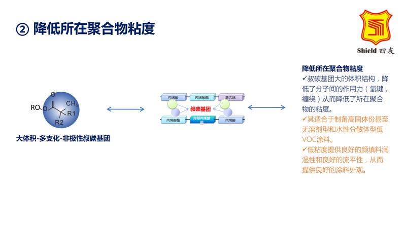 叔碳單體的特征和應用_02.png